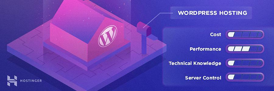 wordpress hosting of hostinger