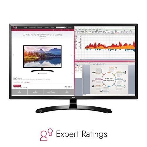 LG 32MA70HY-P with Reader Mode